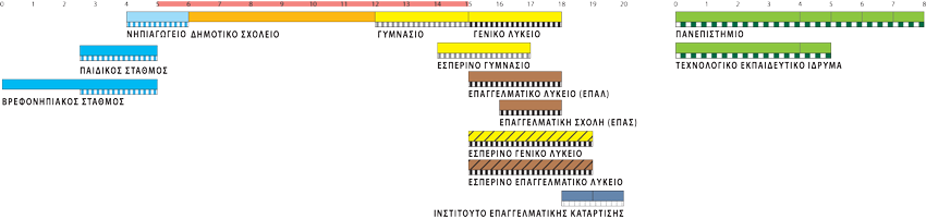 Diagram_Greece_gr