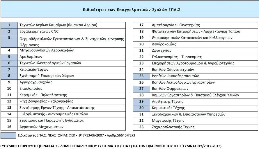EPAS wp